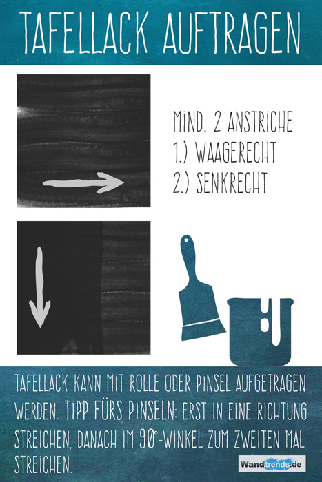 tafelfarbe tipps ideen f r tolle w nde mit tafelfarbe. Black Bedroom Furniture Sets. Home Design Ideas