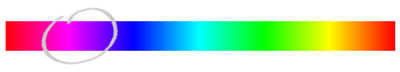 violett-spektrum