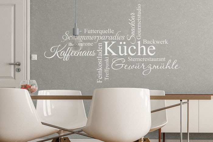 wortwolken an der wand typografie wandtattoos f r kreative. Black Bedroom Furniture Sets. Home Design Ideas