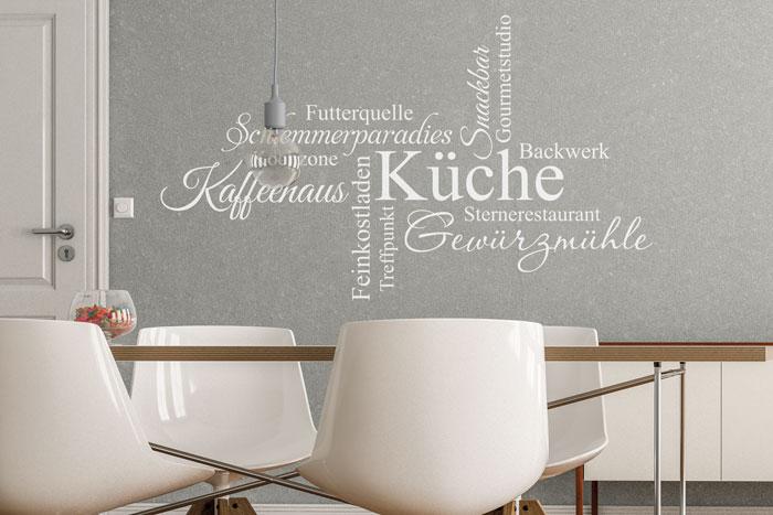 Wandtattoo Wortwolke Küche modern