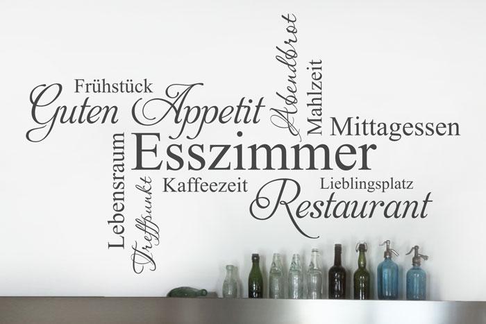 Wandgestaltung Esszimmer Wortwolke